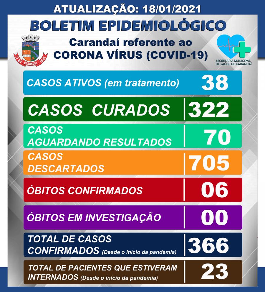 BOLETIM EPIDEMIOLÓGICO – 18/01/2021