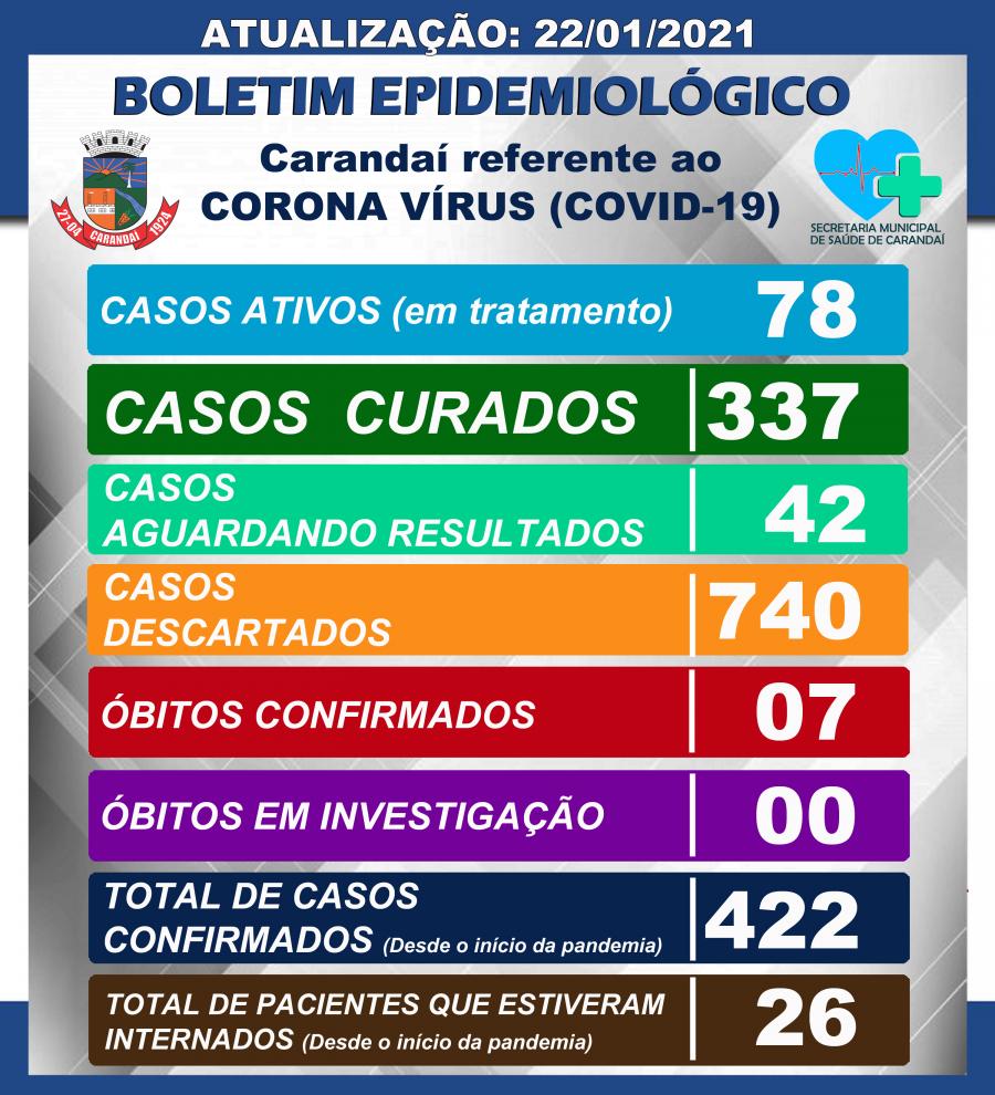 BOLETIM EPIDEMIOLÓGICO – 22/01/2021